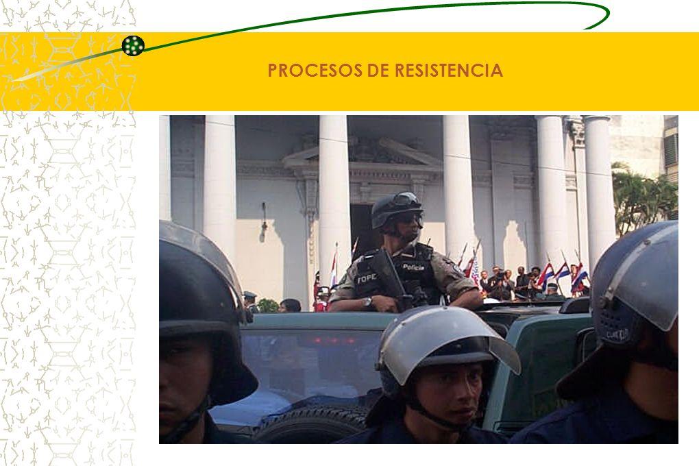 PROCESOS DE RESISTENCIA