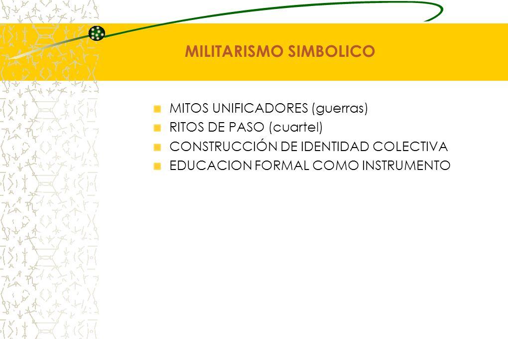 MILITARISMO SIMBOLICO