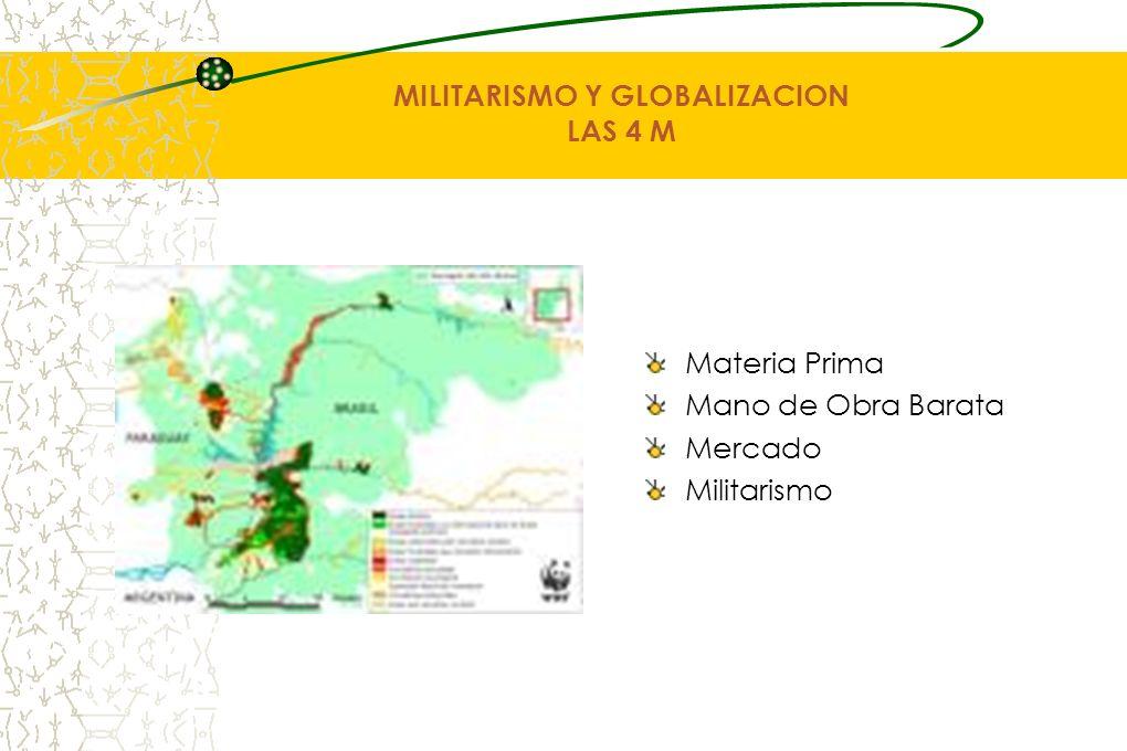 MILITARISMO Y GLOBALIZACION LAS 4 M