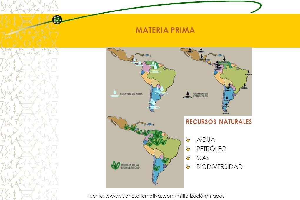 MATERIA PRIMA RECURSOS NATURALES AGUA PETRÓLEO GAS BIODIVERSIDAD