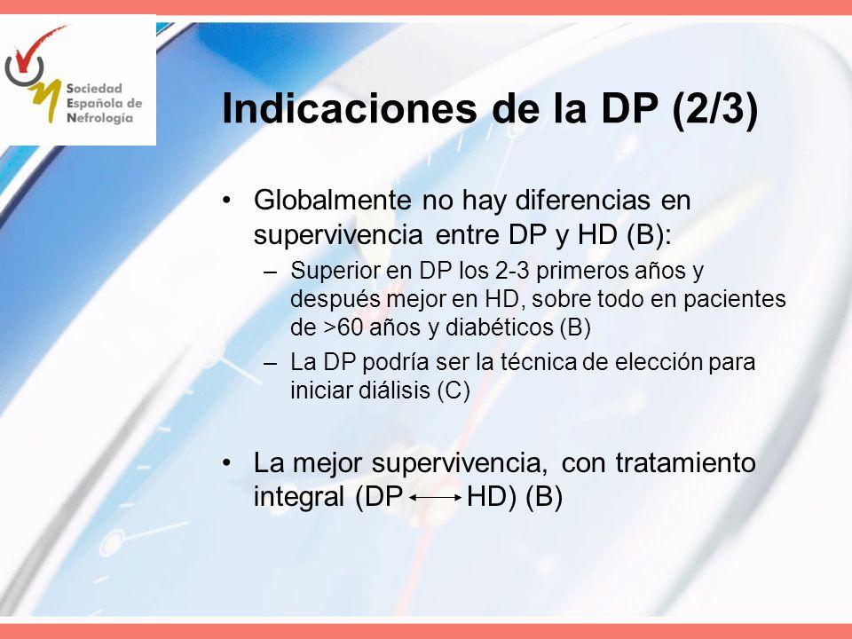 Indicaciones de la DP (2/3)