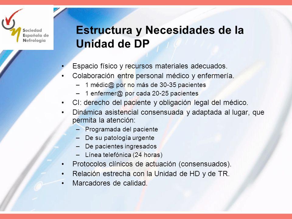 Estructura y Necesidades de la Unidad de DP