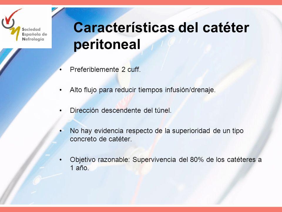 Características del catéter peritoneal