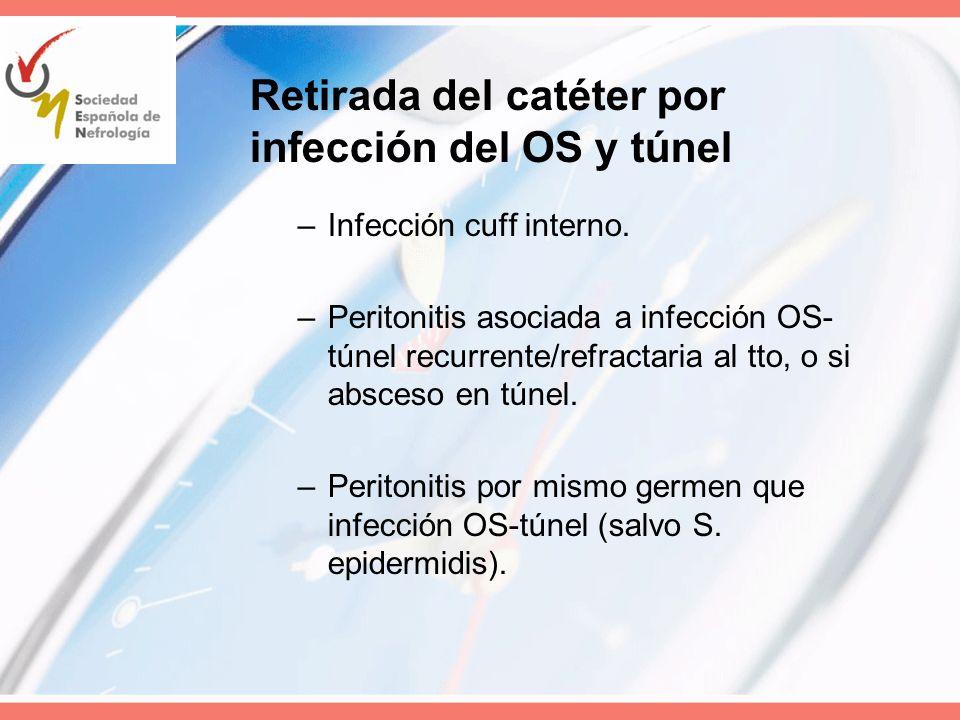 Retirada del catéter por infección del OS y túnel