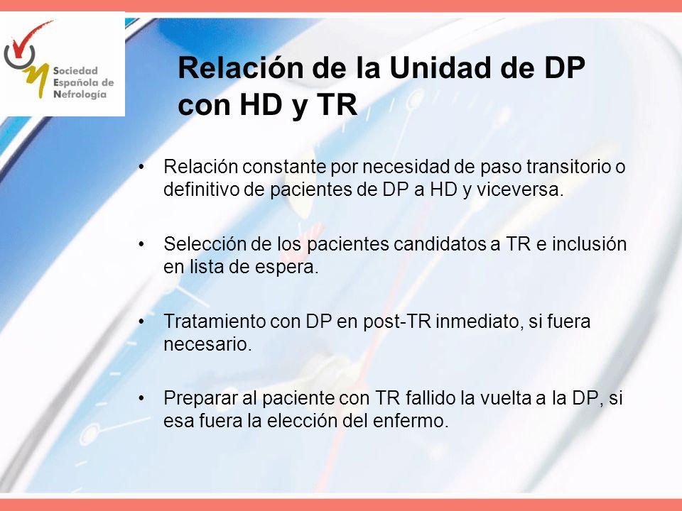 Relación de la Unidad de DP con HD y TR