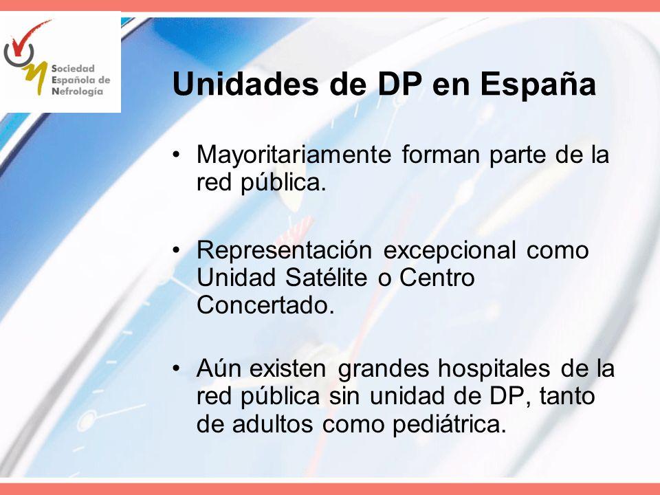 Unidades de DP en España