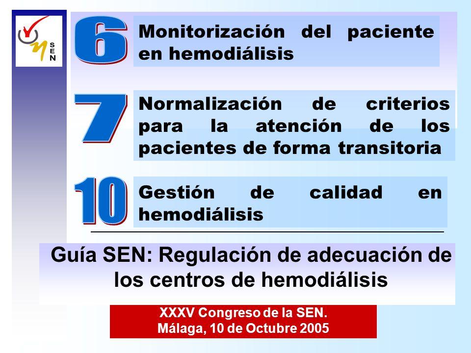 Monitorización del paciente en hemodiálisis