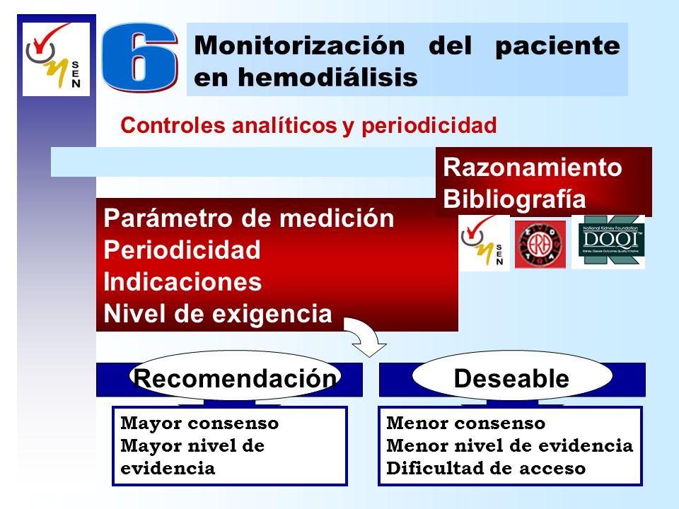 6 Monitorización del paciente en hemodiálisis Razonamiento