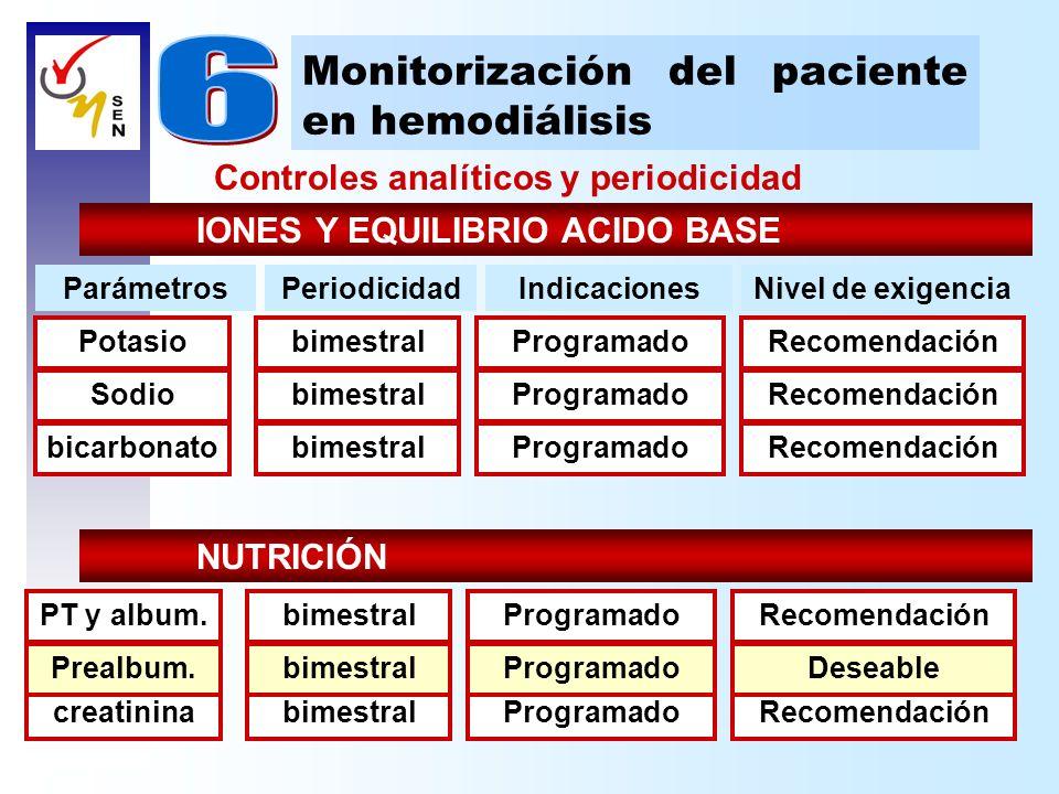 6 Monitorización del paciente en hemodiálisis