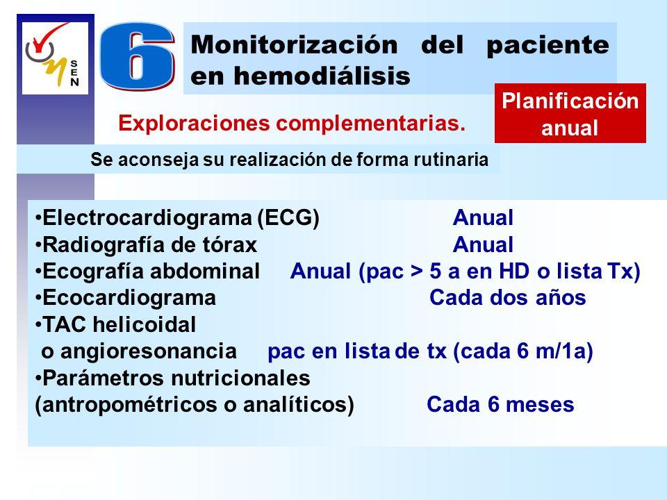 6 Monitorización del paciente en hemodiálisis Planificación anual