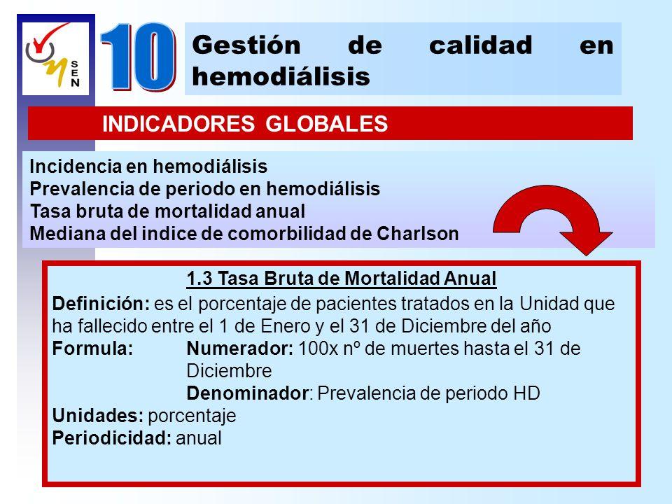 10 Gestión de calidad en hemodiálisis INDICADORES GLOBALES