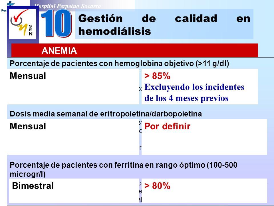 10 Gestión de calidad en hemodiálisis ANEMIA Mensual Bimestral