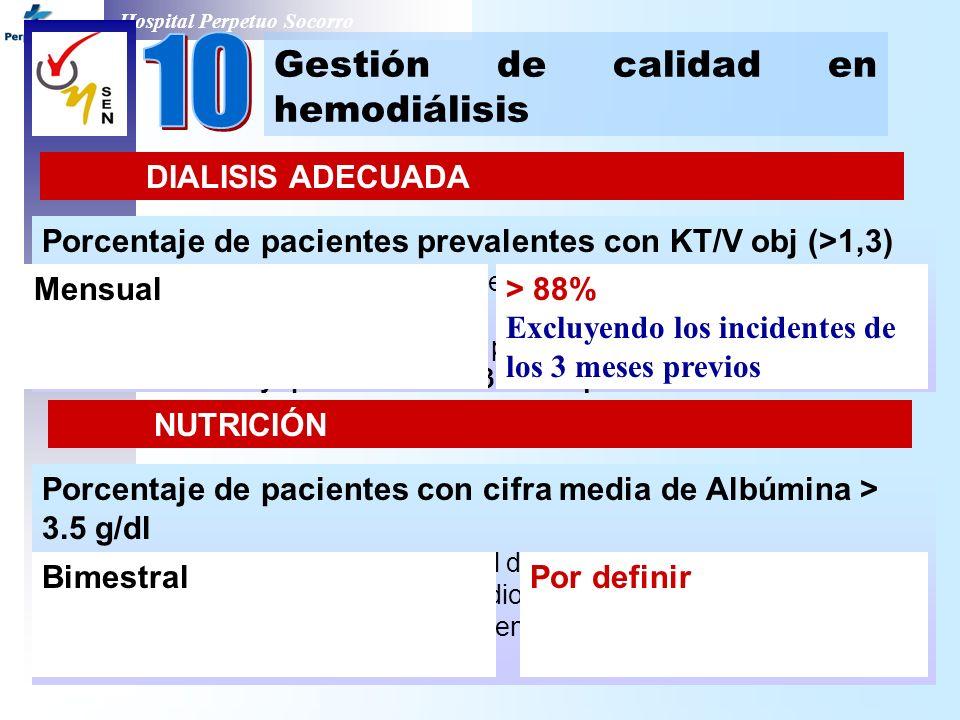 10 Gestión de calidad en hemodiálisis DIALISIS ADECUADA