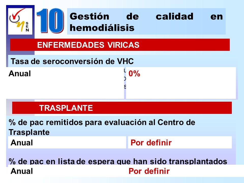 10 Gestión de calidad en hemodiálisis ENFERMEDADES VIRICAS