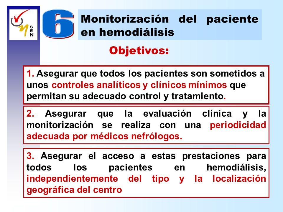 6 Monitorización del paciente en hemodiálisis Objetivos: