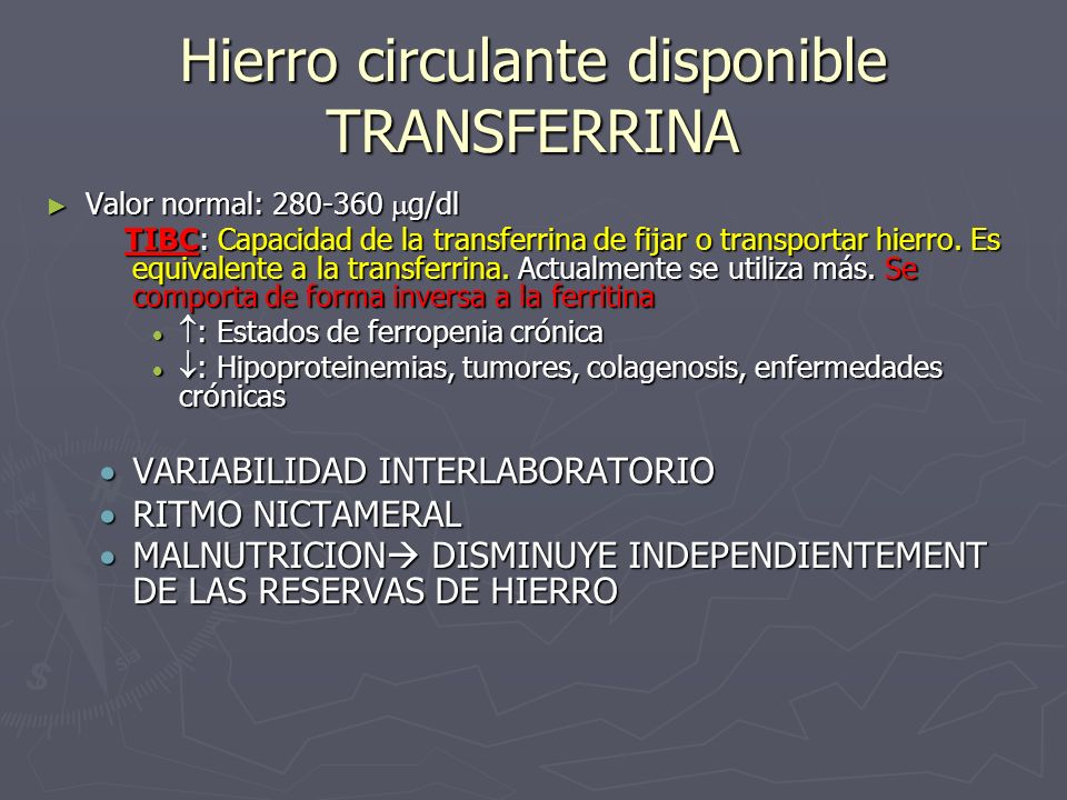 Hierro circulante disponible TRANSFERRINA