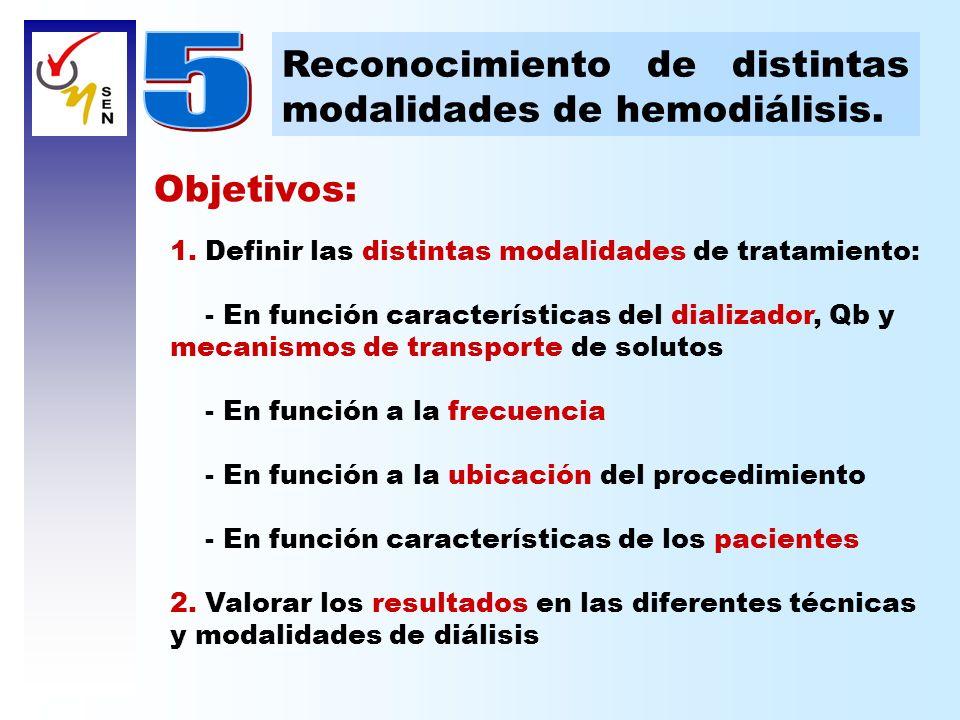 5 Reconocimiento de distintas modalidades de hemodiálisis. Objetivos: