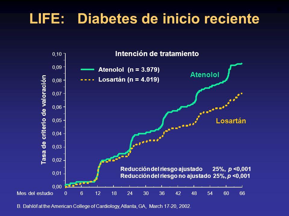 LIFE: Diabetes de inicio reciente