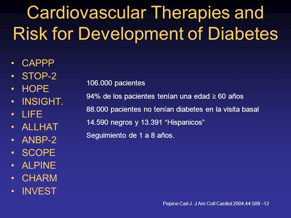 Cardiovascular Therapies and Risk for Development of Diabetes