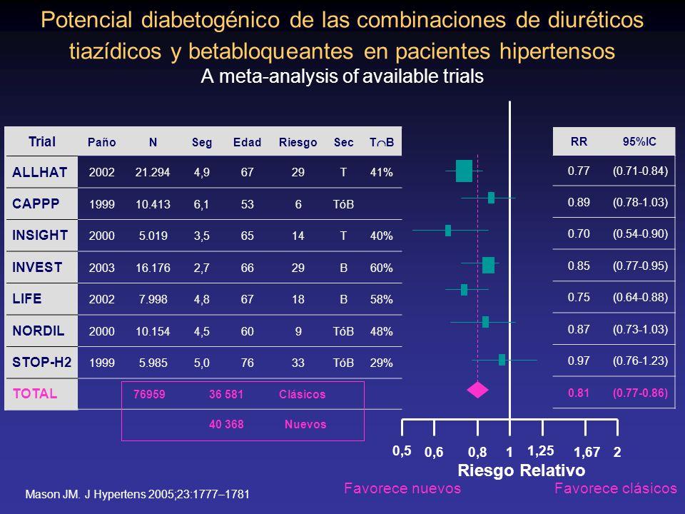 Potencial diabetogénico de las combinaciones de diuréticos tiazídicos y betabloqueantes en pacientes hipertensos A meta-analysis of available trials