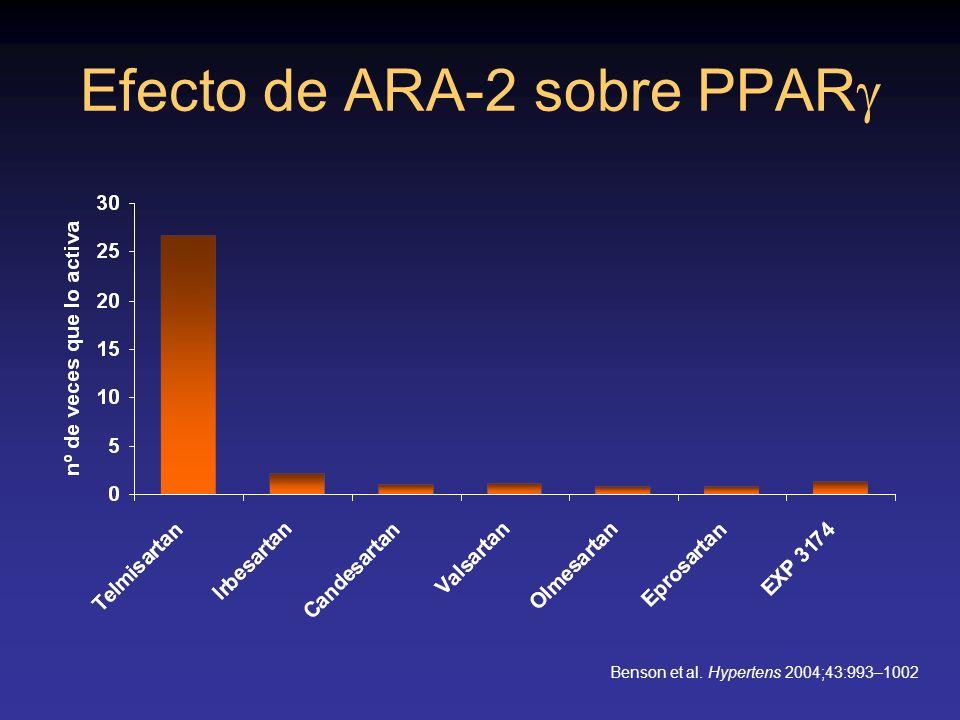Efecto de ARA-2 sobre PPARg