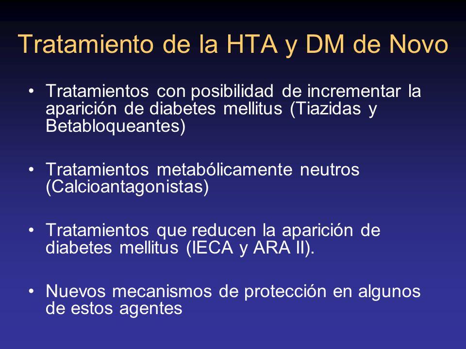 Tratamiento de la HTA y DM de Novo