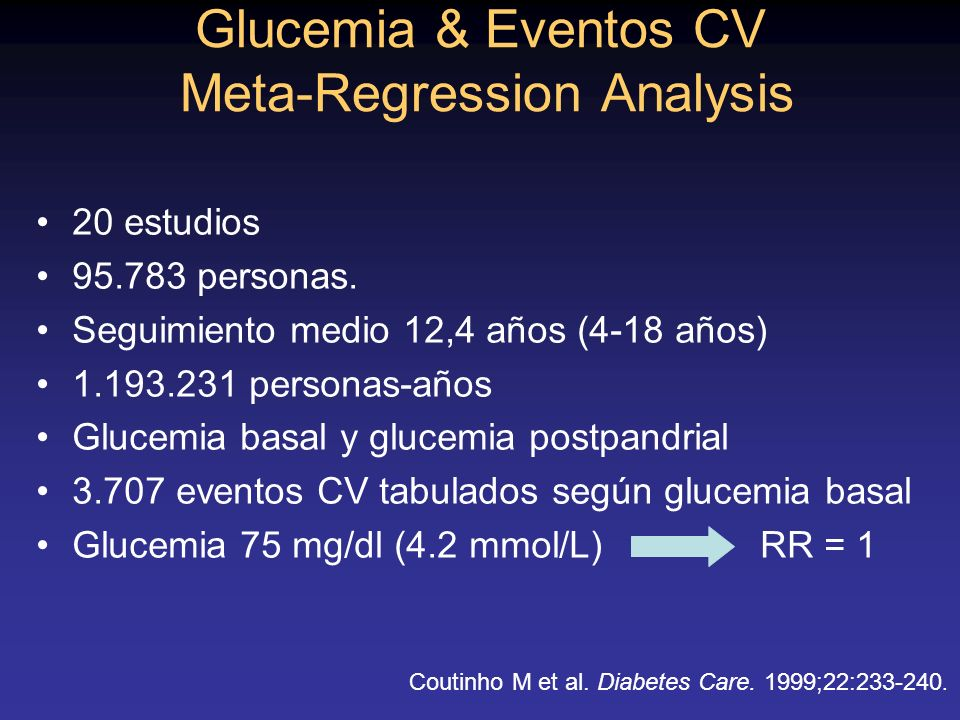 Glucemia & Eventos CV Meta-Regression Analysis