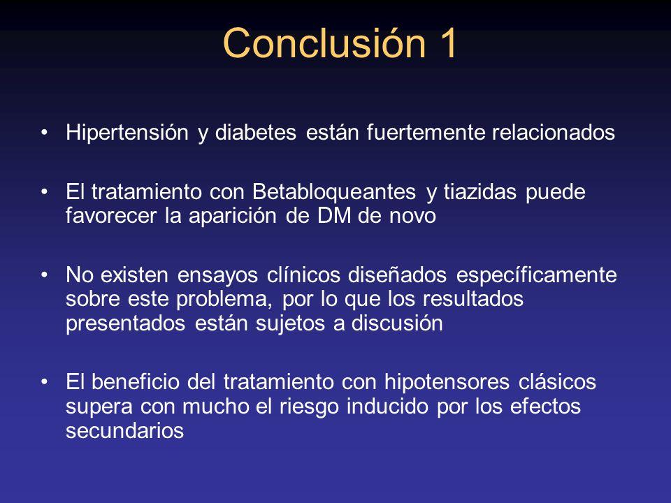 Conclusión 1 Hipertensión y diabetes están fuertemente relacionados