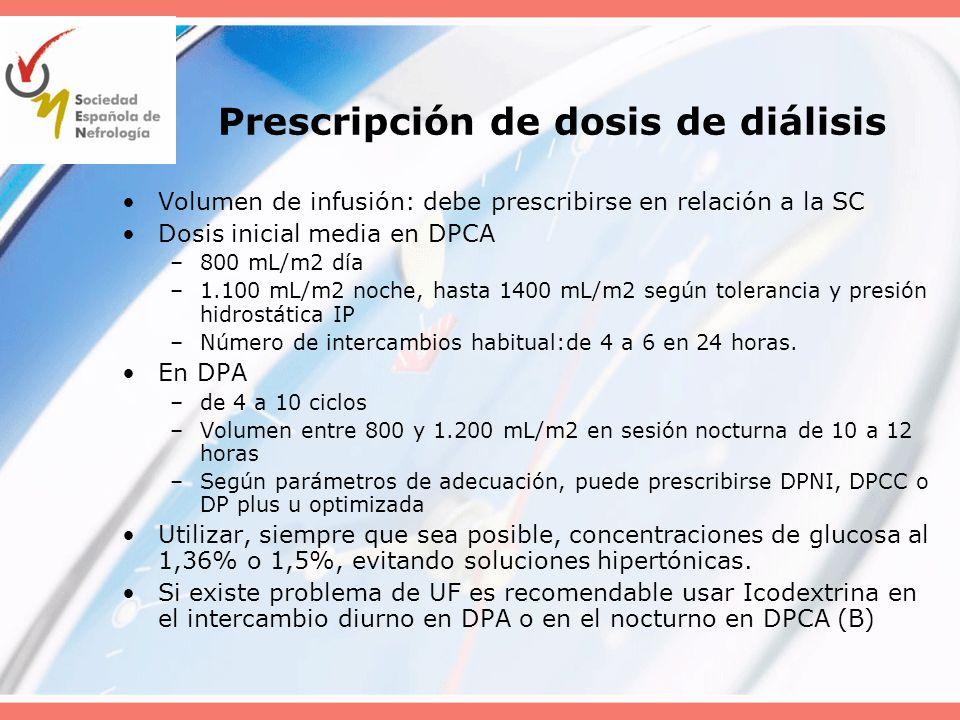 Prescripción de dosis de diálisis