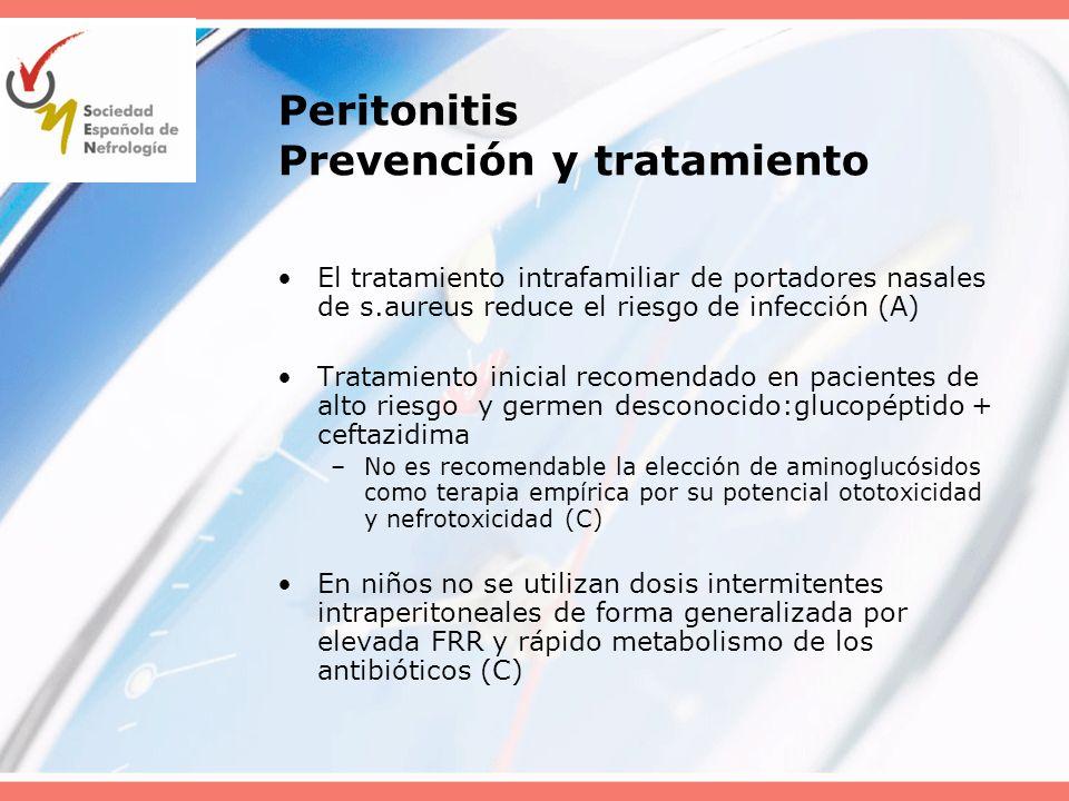 Peritonitis Prevención y tratamiento