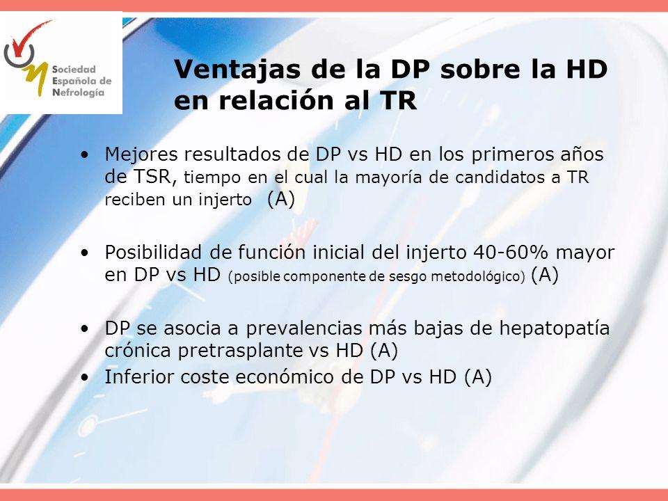 Ventajas de la DP sobre la HD en relación al TR