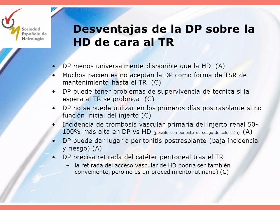 Desventajas de la DP sobre la HD de cara al TR