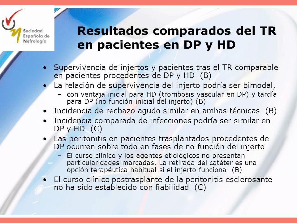 Resultados comparados del TR en pacientes en DP y HD