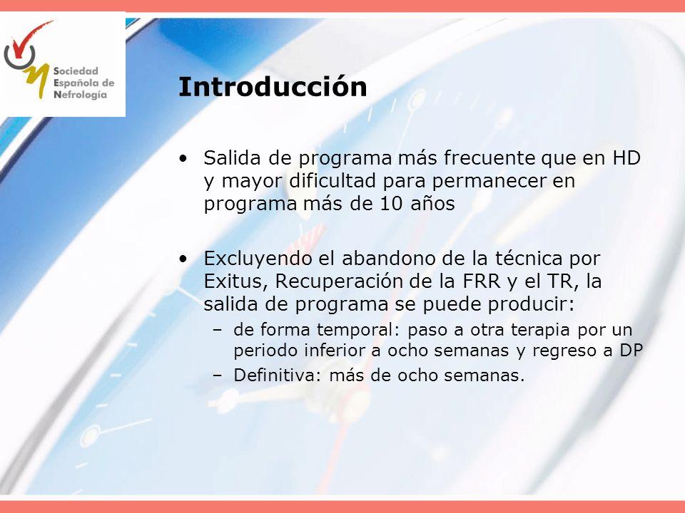 IntroducciónSalida de programa más frecuente que en HD y mayor dificultad para permanecer en programa más de 10 años.