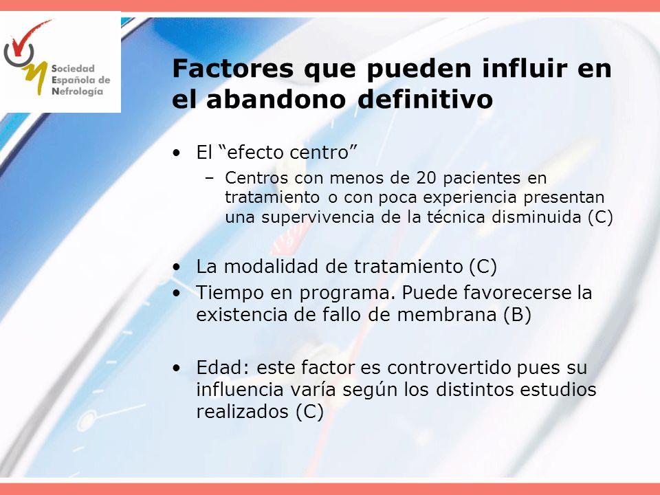 Factores que pueden influir en el abandono definitivo