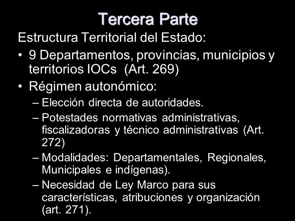 Tercera Parte Estructura Territorial del Estado: