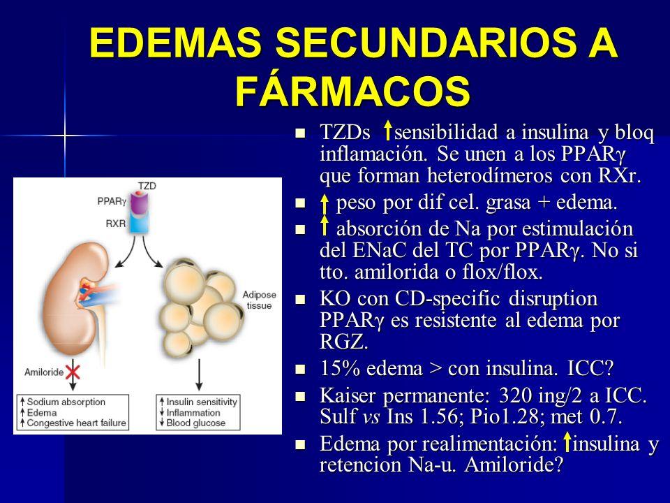 EDEMAS SECUNDARIOS A FÁRMACOS
