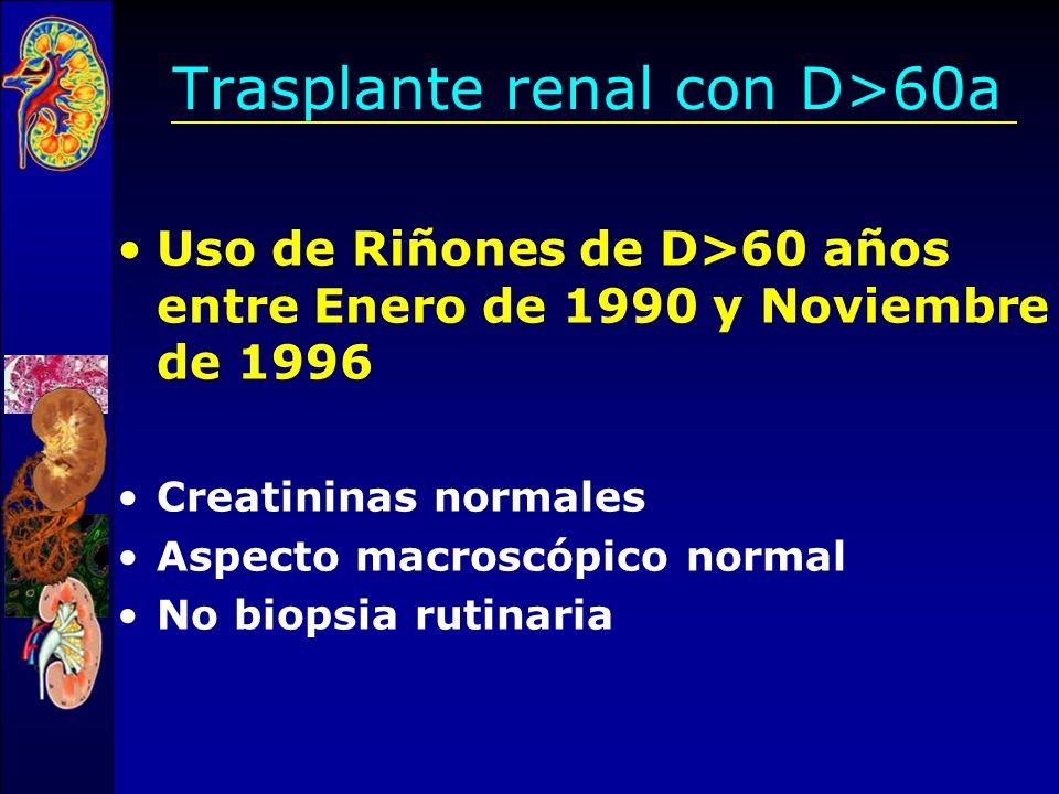 Trasplante renal con D>60a