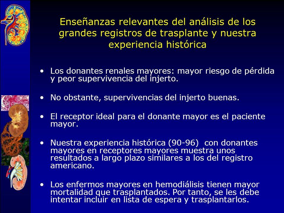 Enseñanzas relevantes del análisis de los grandes registros de trasplante y nuestra experiencia histórica