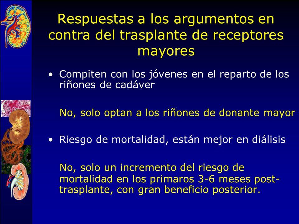 Respuestas a los argumentos en contra del trasplante de receptores mayores