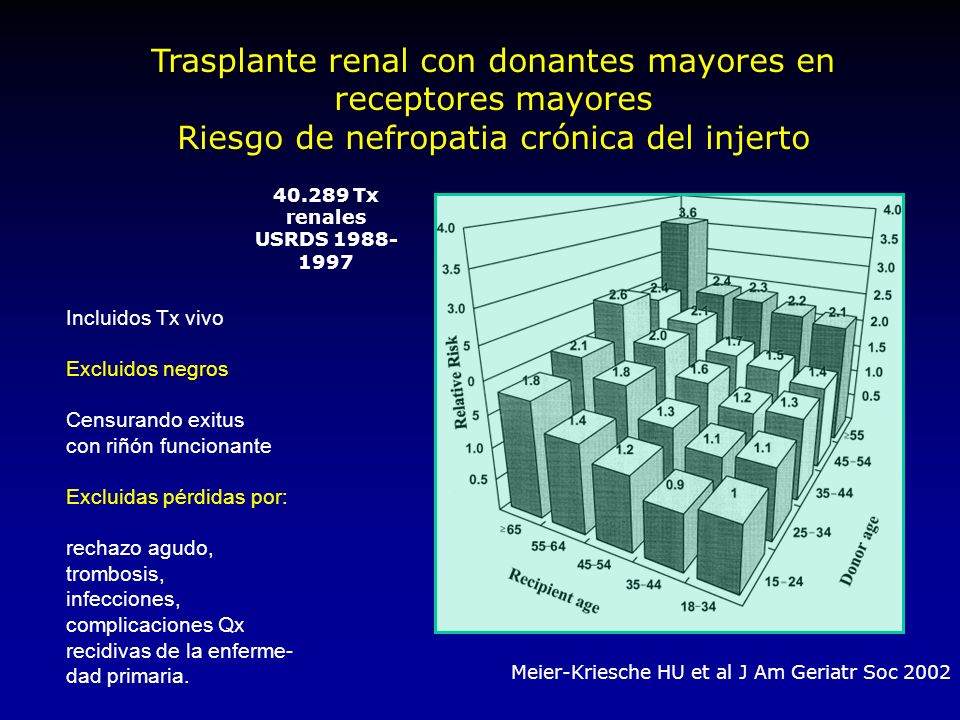 Trasplante renal con donantes mayores en receptores mayores