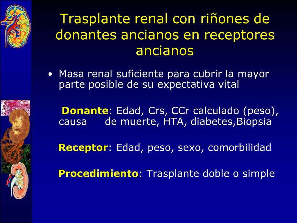 Trasplante renal con riñones de donantes ancianos en receptores ancianos