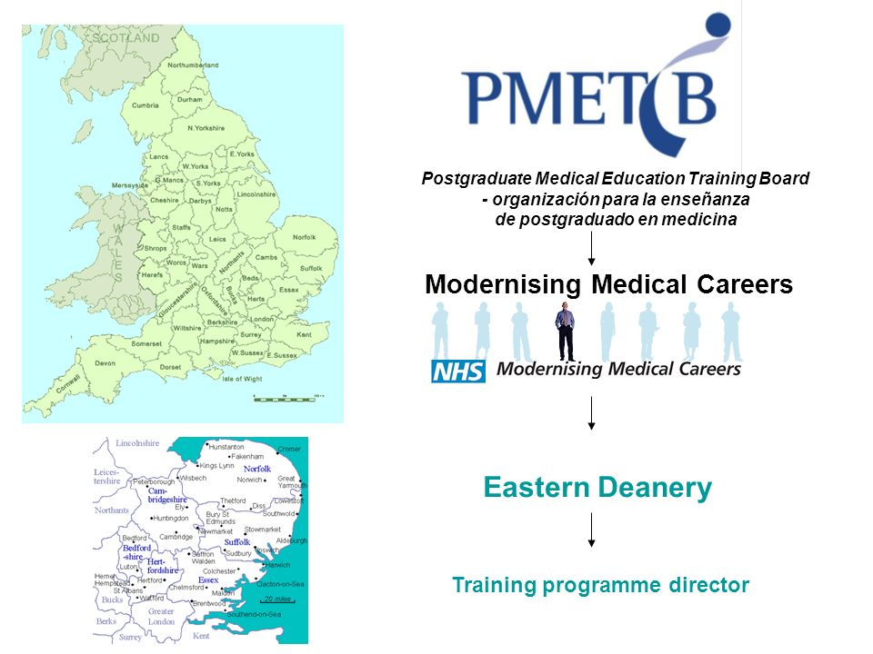 Eastern Deanery Modernising Medical Careers