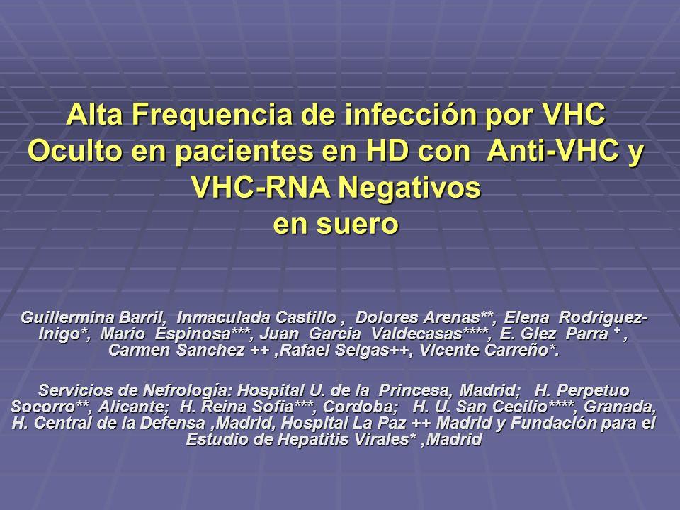 Alta Frequencia de infección por VHC Oculto en pacientes en HD con Anti-VHC y VHC-RNA Negativos en suero