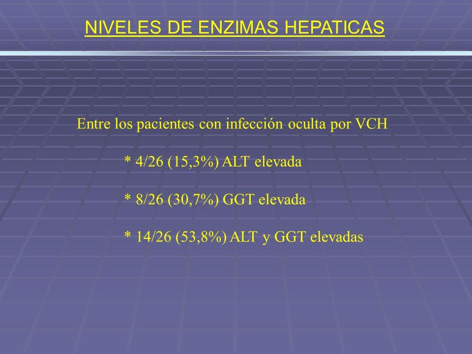 NIVELES DE ENZIMAS HEPATICAS