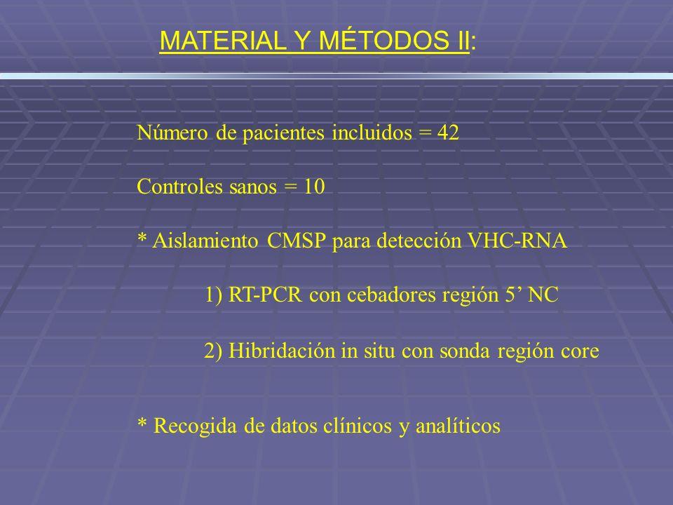 MATERIAL Y MÉTODOS II: Controles sanos = 10