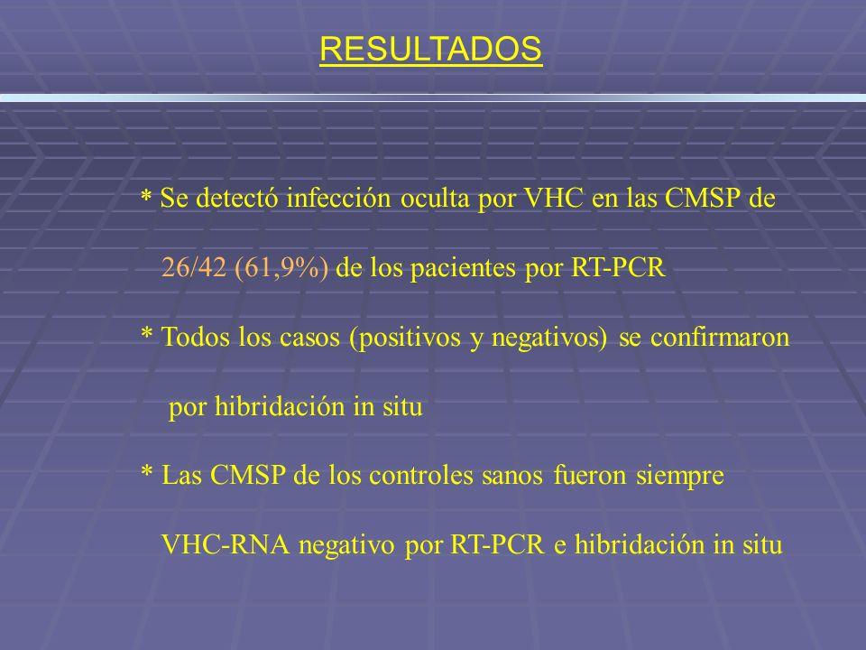 RESULTADOS 26/42 (61,9%) de los pacientes por RT-PCR
