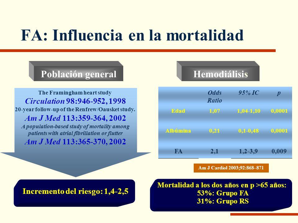 FA: Influencia en la mortalidad
