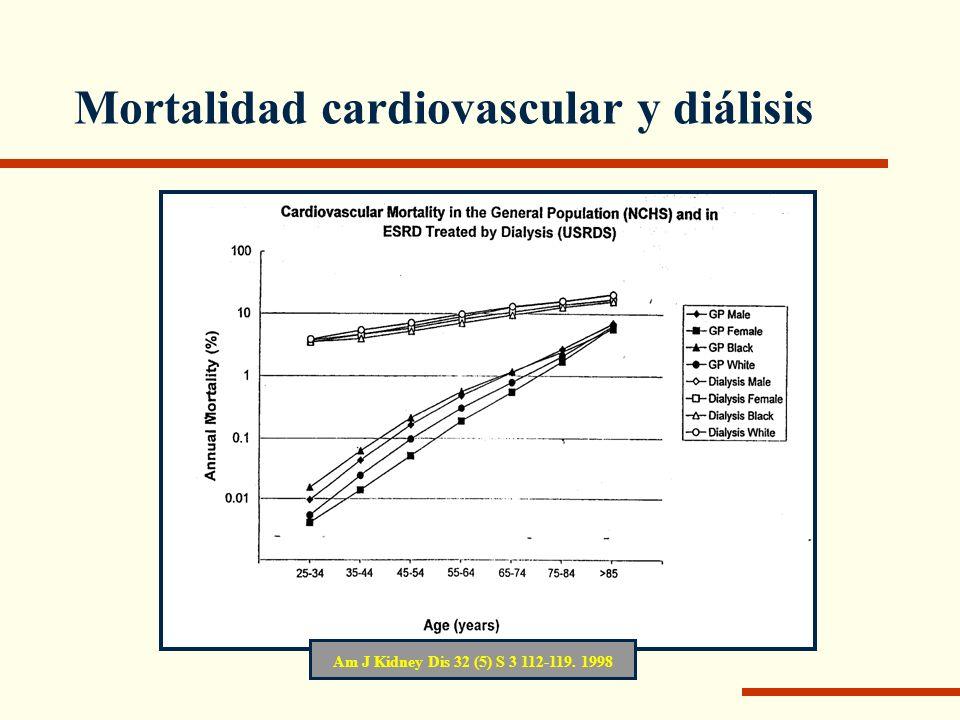 Mortalidad cardiovascular y diálisis