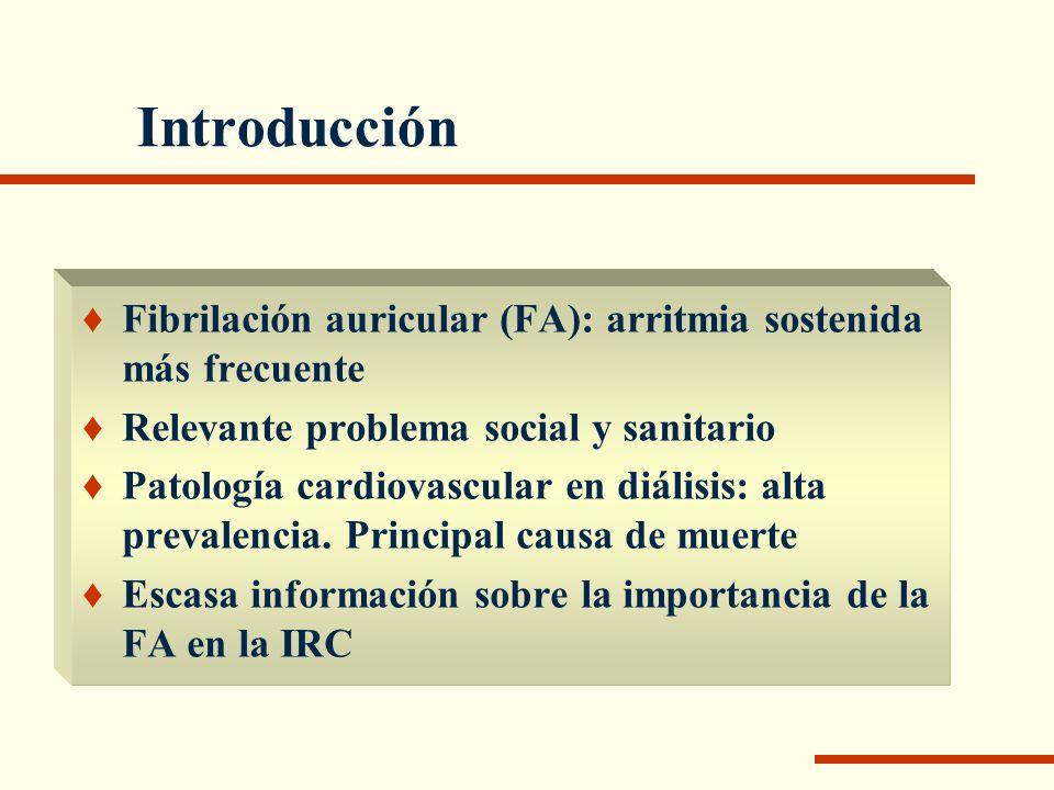 Introducción Fibrilación auricular (FA): arritmia sostenida más frecuente. Relevante problema social y sanitario.
